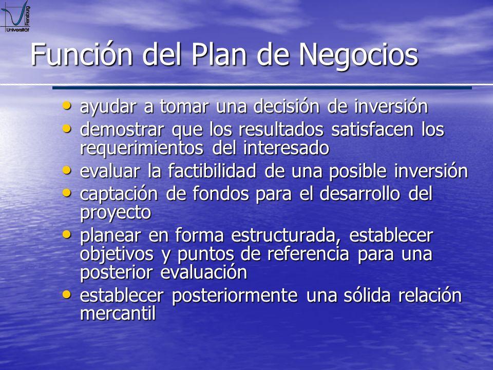 Función del Plan de Negocios