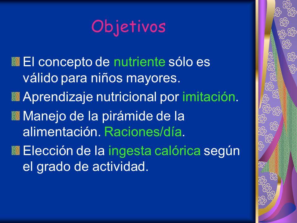 Objetivos El concepto de nutriente sólo es válido para niños mayores.