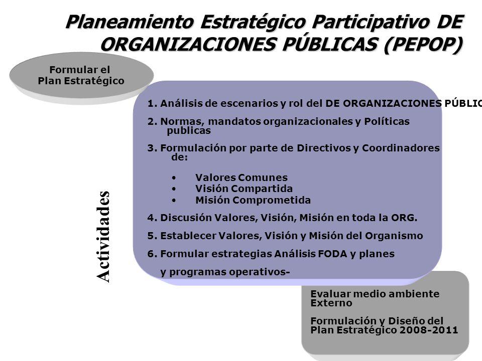 Planeamiento Estratégico Participativo DE ORGANIZACIONES PÚBLICAS (PEPOP)