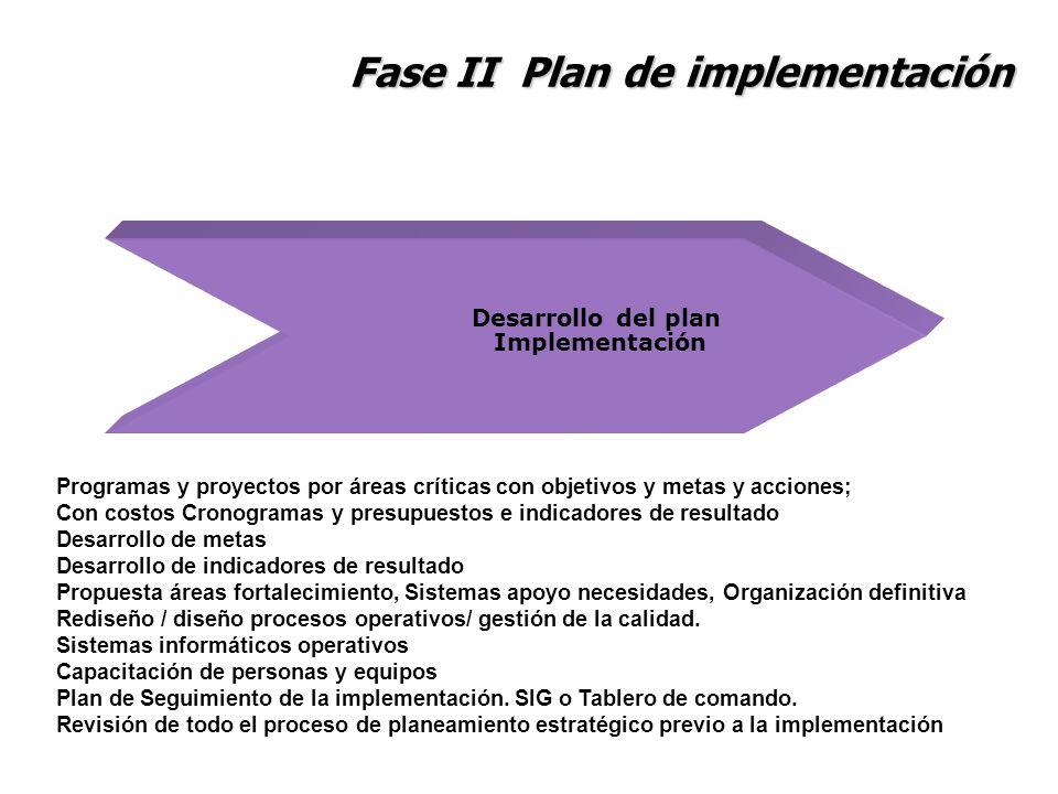 Fase II Plan de implementación