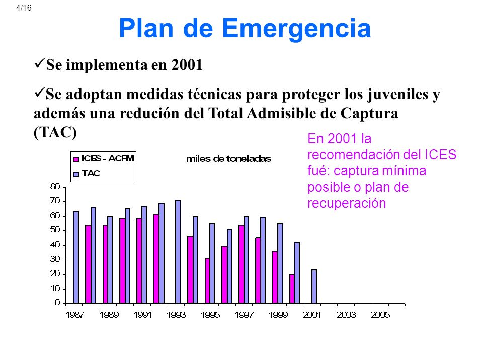 Plan de Emergencia Se implementa en 2001