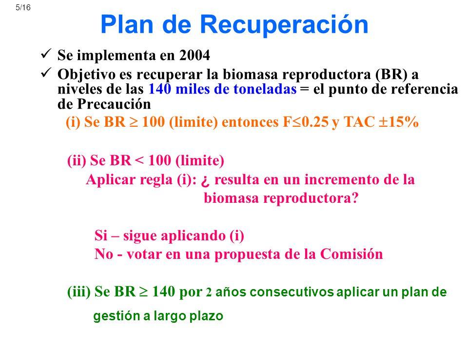 5/16 Plan de Recuperación. Se implementa en 2004.