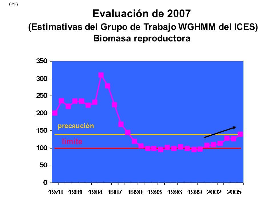 6/16 Evaluación de 2007 (Estimativas del Grupo de Trabajo WGHMM del ICES) Biomasa reproductora. precaución.
