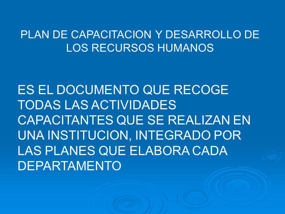 PLAN DE CAPACITACION Y DESARROLLO DE LOS RECURSOS HUMANOS