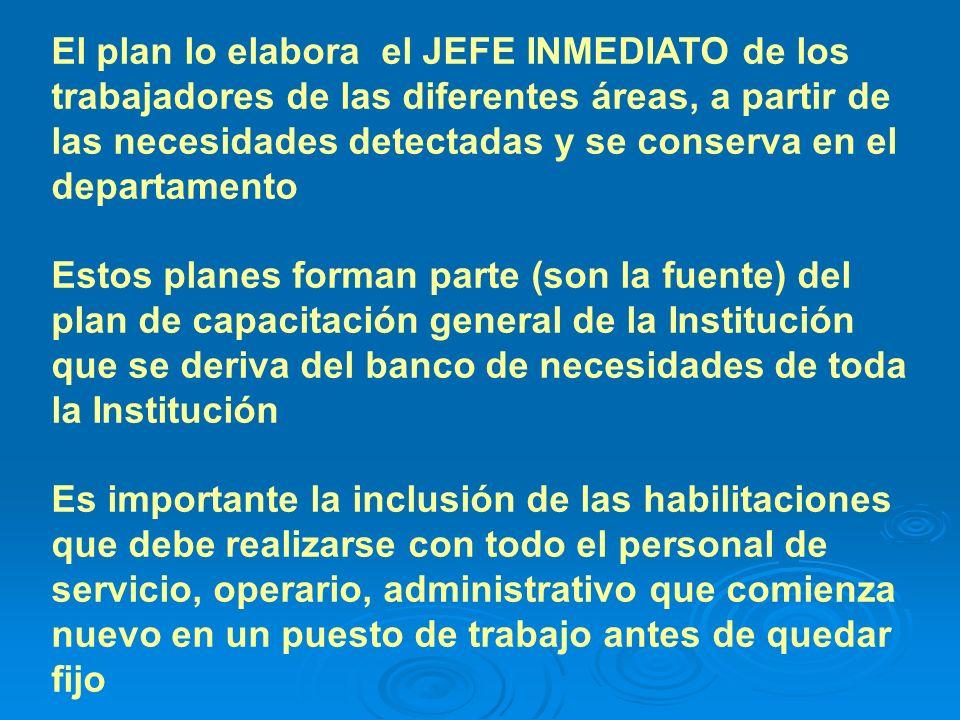 El plan lo elabora el JEFE INMEDIATO de los trabajadores de las diferentes áreas, a partir de las necesidades detectadas y se conserva en el departamento