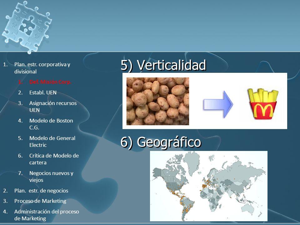 5) Verticalidad 6) Geográfico Plan. estr. corporativa y divisional