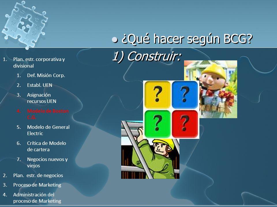 ¿Qué hacer según BCG 1) Construir: