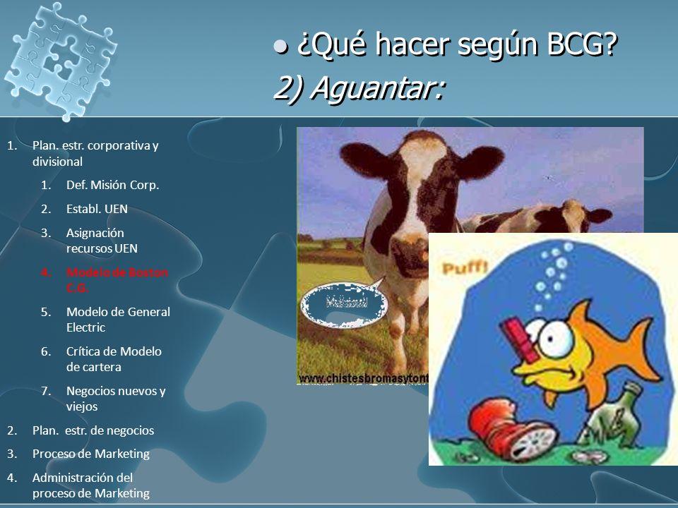 ¿Qué hacer según BCG 2) Aguantar: