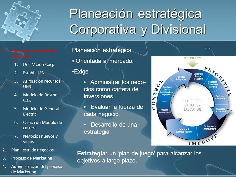 Planeación estratégica Corporativa y Divisional