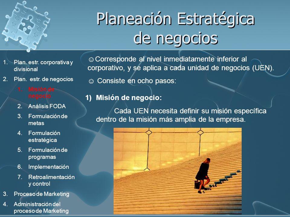 Planeación Estratégica de negocios