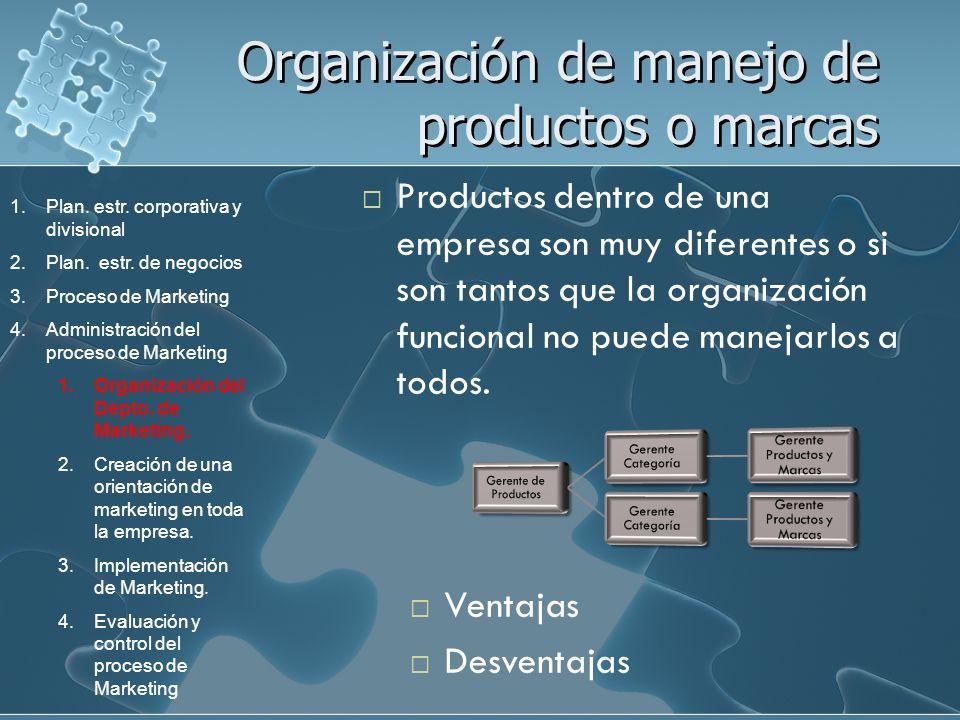 Organización de manejo de productos o marcas
