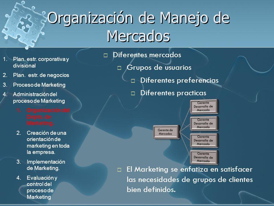 Organización de Manejo de Mercados