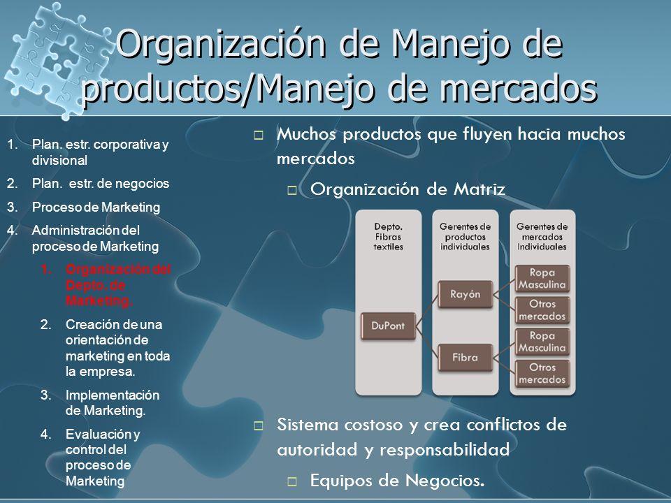 Organización de Manejo de productos/Manejo de mercados