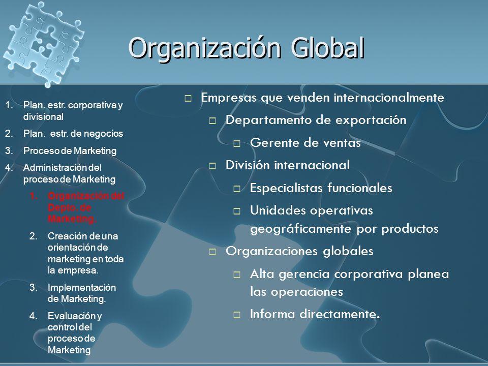 Organización Global Empresas que venden internacionalmente