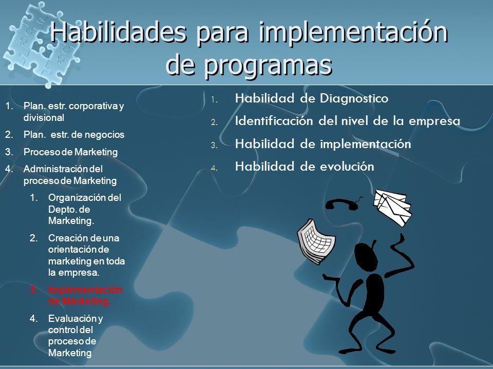 Habilidades para implementación de programas