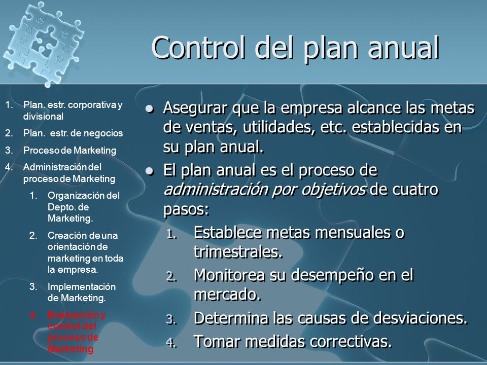 Control del plan anual Plan. estr. corporativa y divisional. Plan. estr. de negocios. Proceso de Marketing.