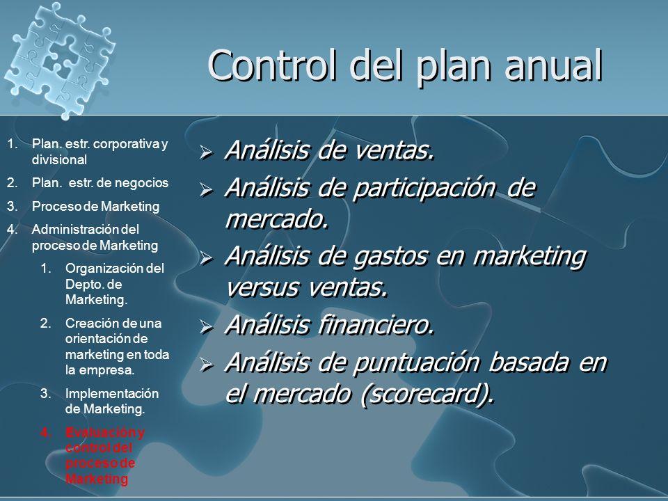 Control del plan anual Análisis de ventas.
