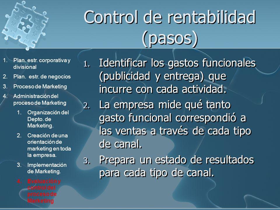 Control de rentabilidad (pasos)