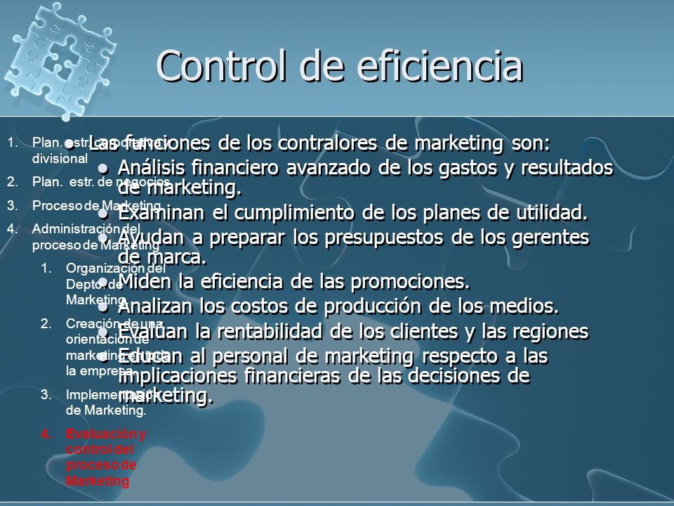 Control de eficiencia Plan. estr. corporativa y divisional. Plan. estr. de negocios. Proceso de Marketing.