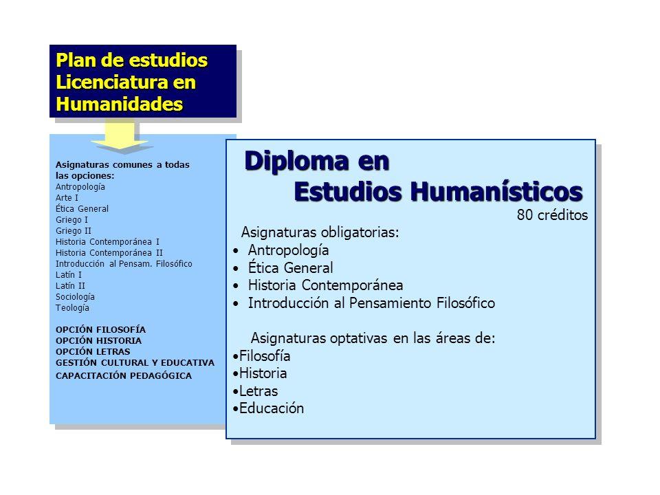 Estudios Humanísticos