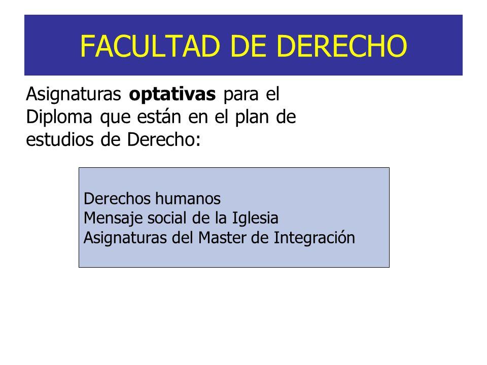 FACULTAD DE DERECHO Asignaturas optativas para el Diploma que están en el plan de estudios de Derecho: