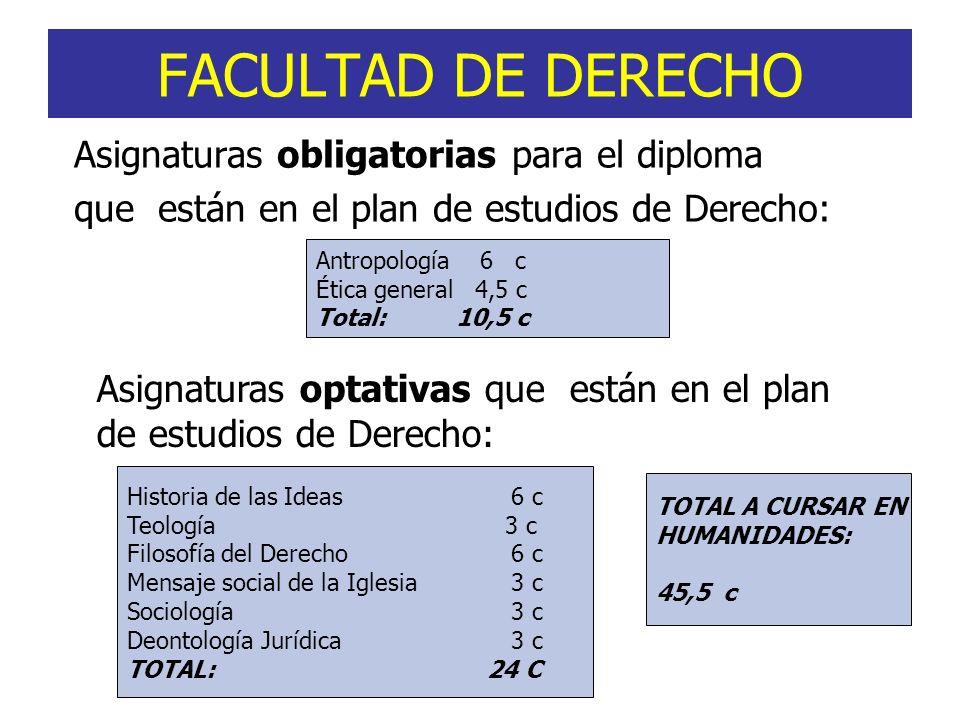 FACULTAD DE DERECHO Asignaturas obligatorias para el diploma