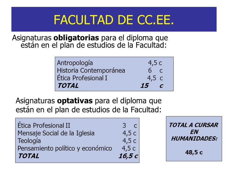 FACULTAD DE CC.EE. Asignaturas obligatorias para el diploma que están en el plan de estudios de la Facultad:
