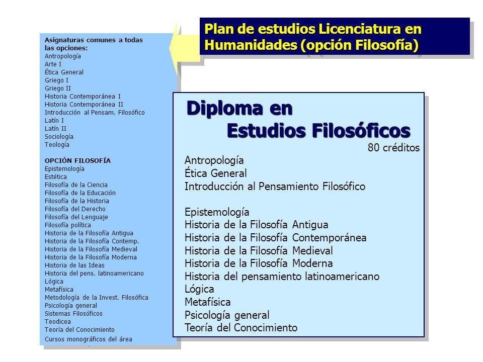 Plan de estudios Licenciatura en Humanidades (opción Filosofía)