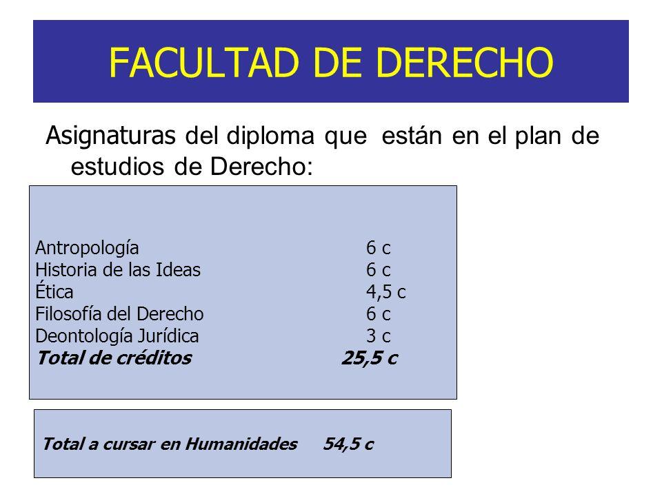 FACULTAD DE DERECHO Asignaturas del diploma que están en el plan de estudios de Derecho: Antropología 6 c.