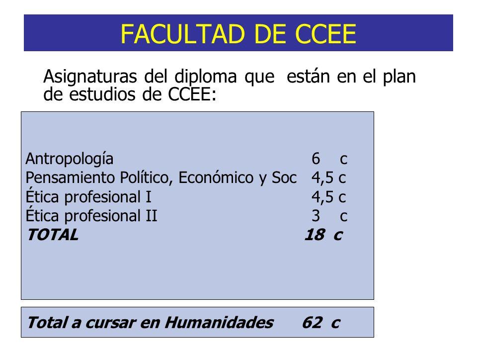FACULTAD DE CCEE Antropología 6 c