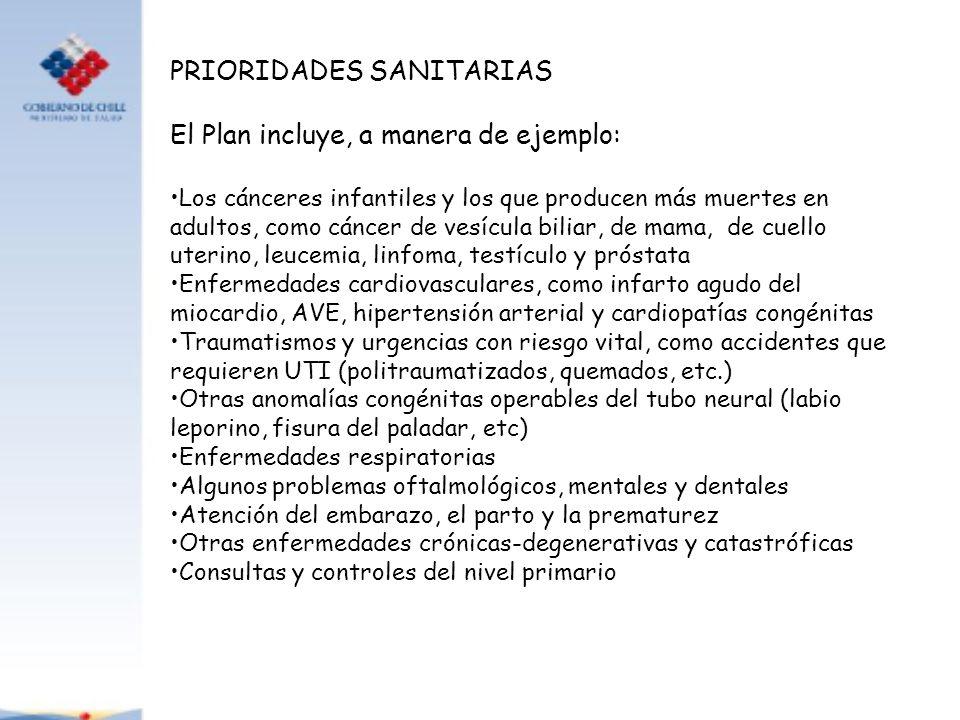 PRIORIDADES SANITARIAS El Plan incluye, a manera de ejemplo: