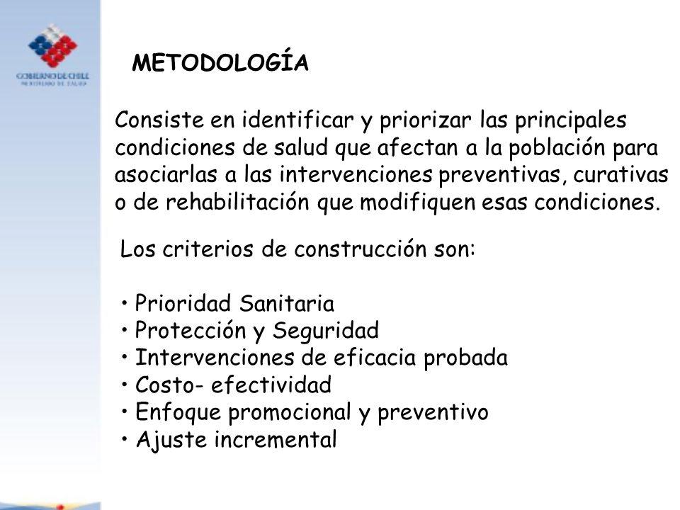METODOLOGÍA Consiste en identificar y priorizar las principales. condiciones de salud que afectan a la población para.