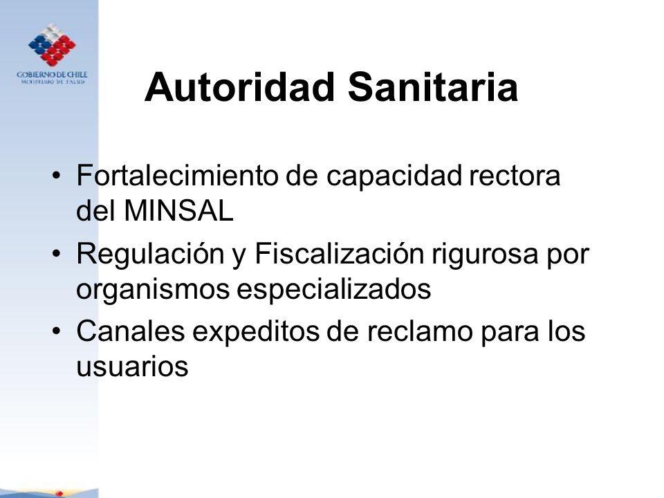 Autoridad Sanitaria Fortalecimiento de capacidad rectora del MINSAL