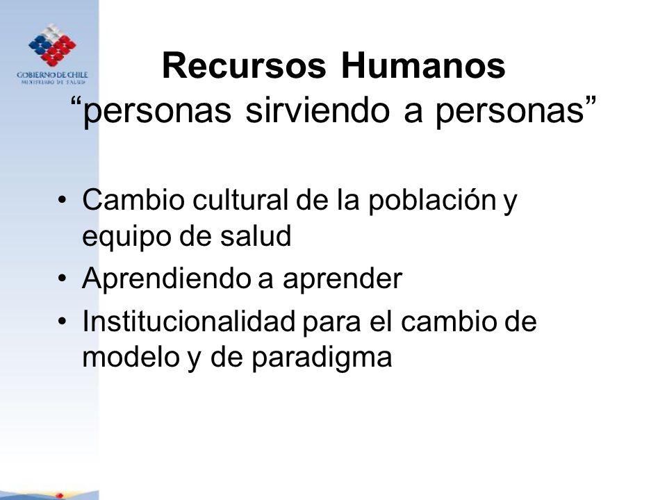Recursos Humanos personas sirviendo a personas