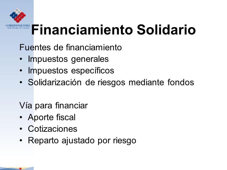 Financiamiento Solidario