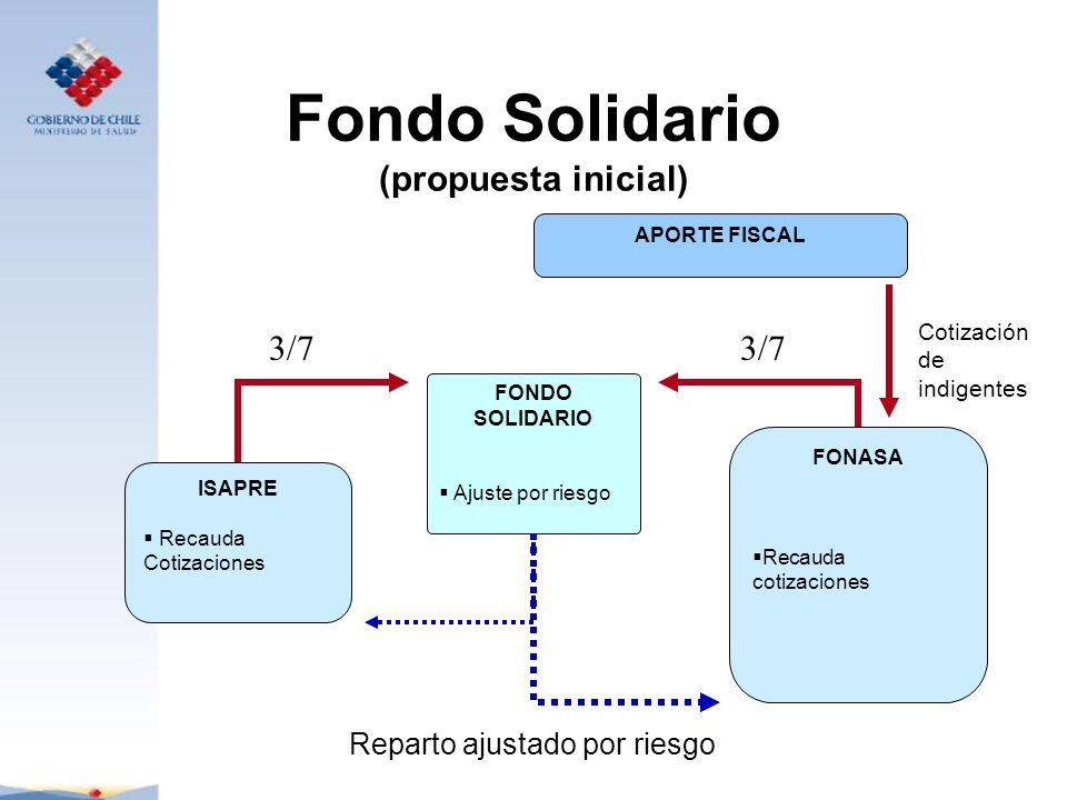 Fondo Solidario (propuesta inicial)