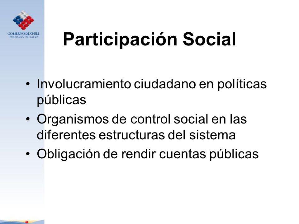Participación Social Involucramiento ciudadano en políticas públicas