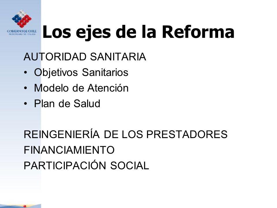 Los ejes de la Reforma AUTORIDAD SANITARIA Objetivos Sanitarios
