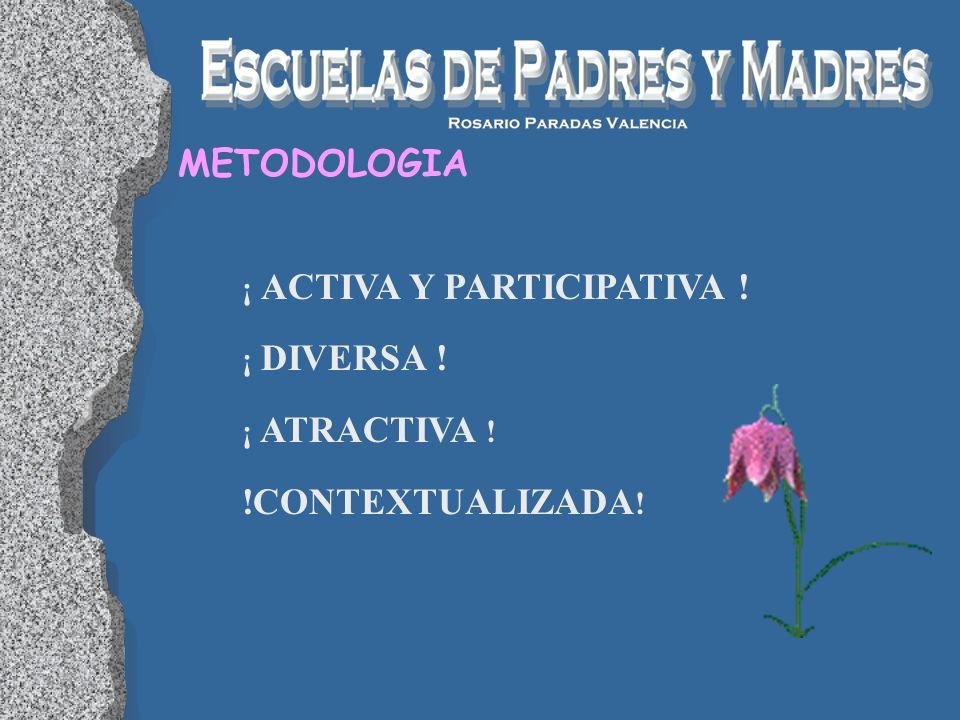 METODOLOGIA !CONTEXTUALIZADA! ¡ ACTIVA Y PARTICIPATIVA ! ¡ DIVERSA !