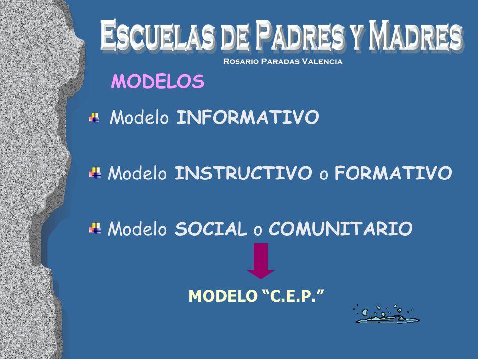 Modelo INSTRUCTIVO o FORMATIVO
