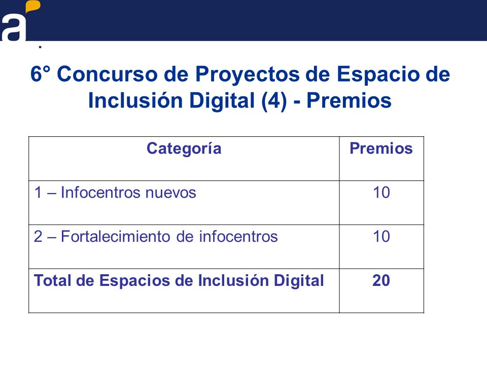6° Concurso de Proyectos de Espacio de Inclusión Digital (4) - Premios