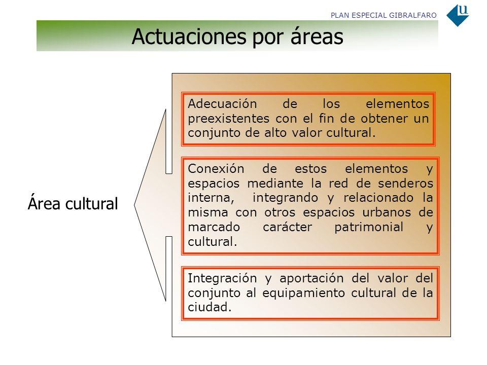 Actuaciones por áreas Área cultural