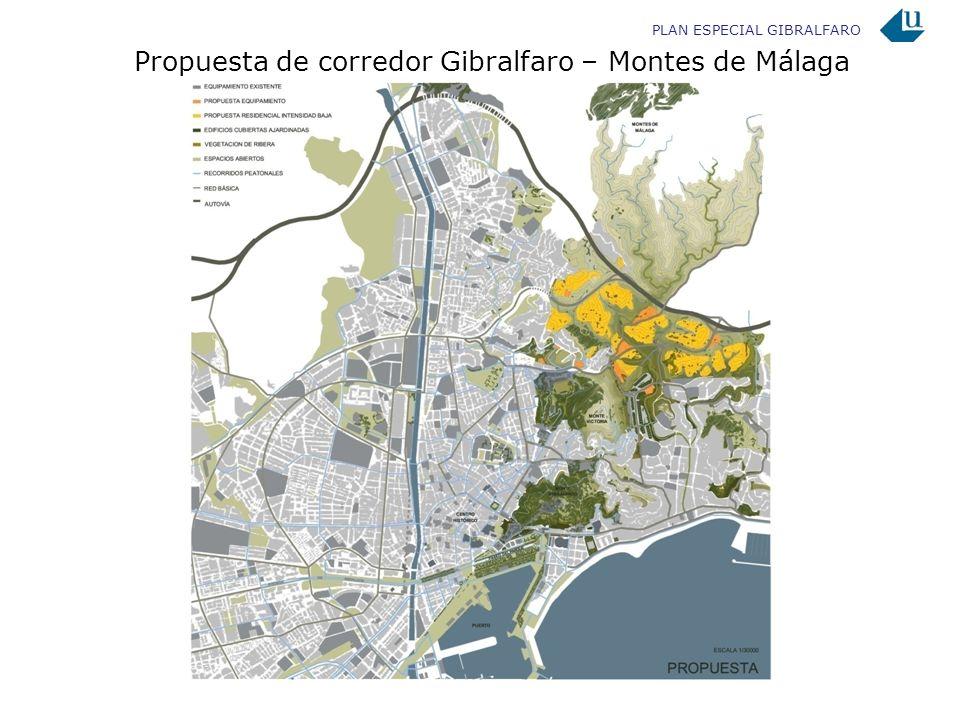 Propuesta de corredor Gibralfaro – Montes de Málaga