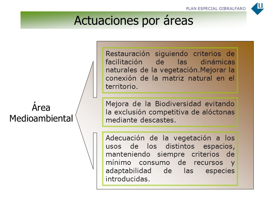 Actuaciones por áreas Área Medioambiental