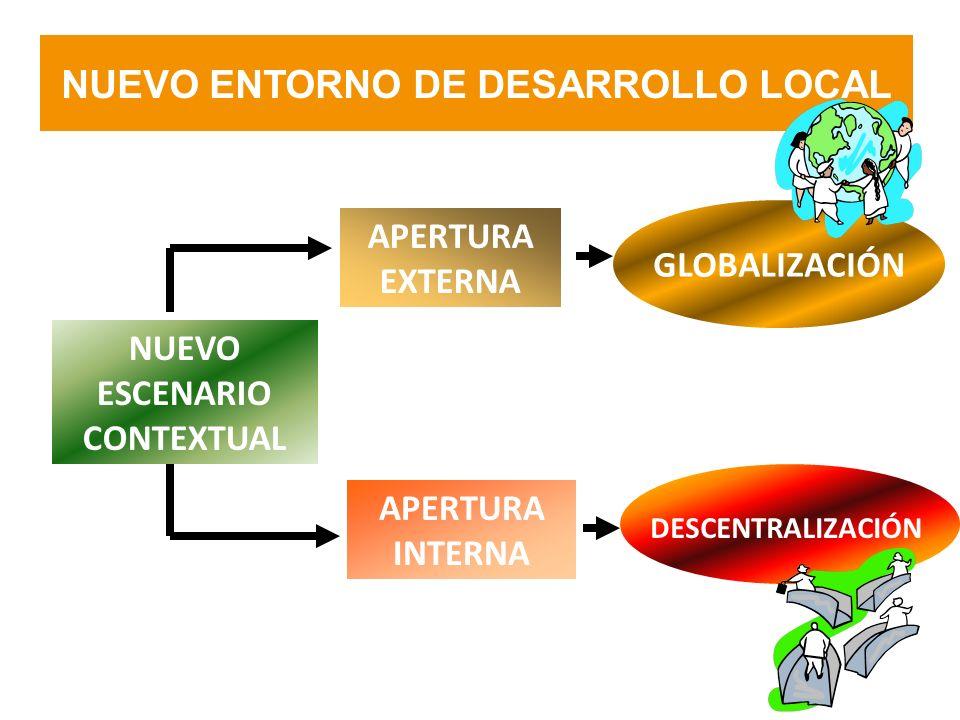 NUEVO ENTORNO DE DESARROLLO LOCAL
