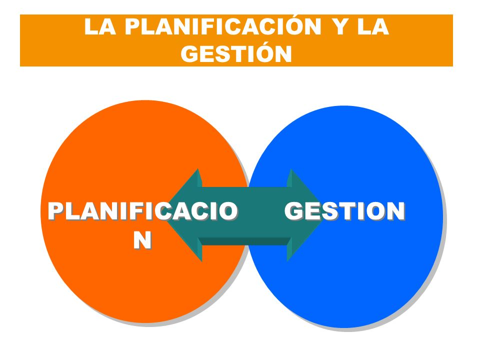 LA PLANIFICACIÓN Y LA GESTIÓN
