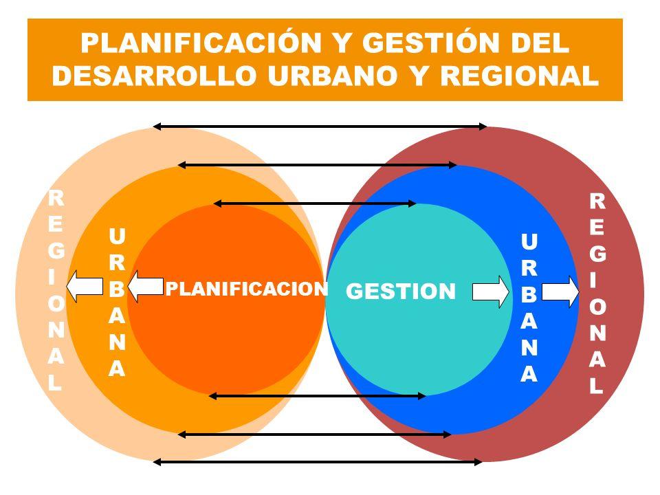PLANIFICACIÓN Y GESTIÓN DEL DESARROLLO URBANO Y REGIONAL