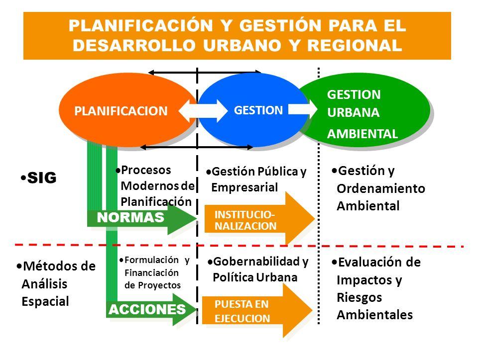 PLANIFICACIÓN Y GESTIÓN PARA EL DESARROLLO URBANO Y REGIONAL
