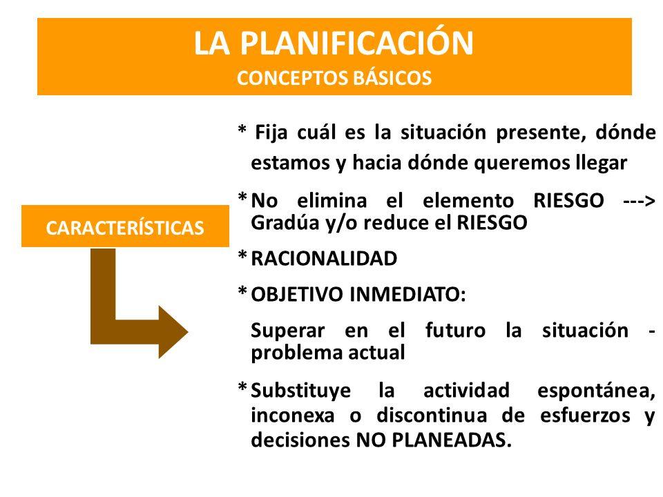 LA PLANIFICACIÓN CONCEPTOS BÁSICOS
