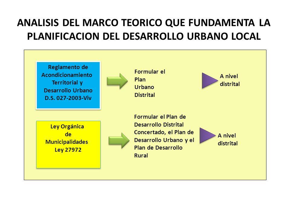 Territorial y Desarrollo Urbano